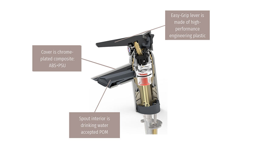 Composite materials used in HANSAFIT single-lever faucet.